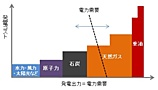 techon.nikkeibp.co.jp_z.jpg